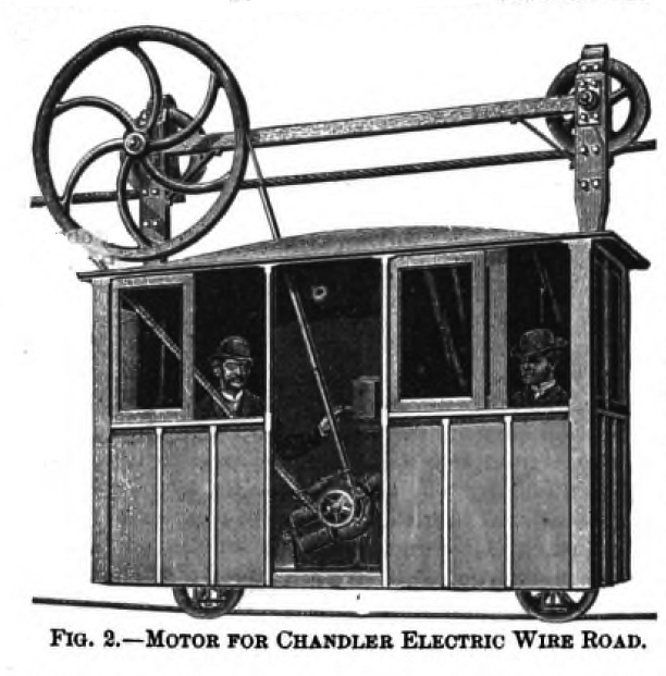 """More On """"The Chandler Electric Road"""""""